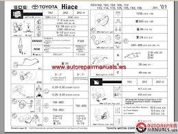 toyota auris wiring diagram wiring diagrams mashups co Sony Cdx Gt180 Wiring Diagram large size of toyota toyota auris wiring diagram with example pics toyota auris wiring diagram sony cdx gt210 wiring diagram