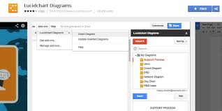 14 Best Add Ons For Google Docs
