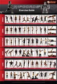 Check Out Ripcords Exercise Guide Poster Resistance Band