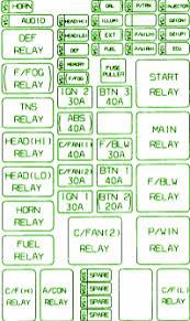 2004 kia sorrento lx main fuse box diagram circuit wiring diagrams 2011 kia sorento headlight fuse at Kia Sorento Fuse Box Layout