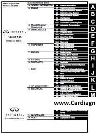 2004 infiniti g35 wiring diagram 2004 image wiring infiniti start wiring diagram infiniti auto wiring diagram schematic on 2004 infiniti g35 wiring diagram