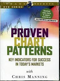 Amazon Com Proven Chart Patterns Key Indicators For
