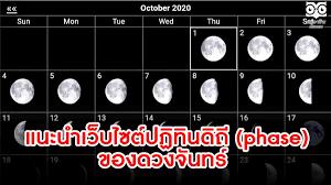 แนะนำ เว็บไซต์ปฏิทินดิถี (phase) ของดวงจันทร์ - ครูอาชีพดอทอคม