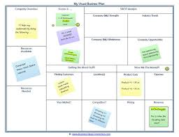 One Page Business Plan Template Nz Business Strategy Template Best
