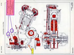 oil diagram for a 74 sportster (ironhead) harley davidson forums Oil Pump Wiring Diagram name oilcircuit jpg views 591 size 133 3 kb rain oil pump wiring diagram
