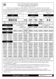 หวยเด็ดม้าสีหมอก: ตรวจหวย ผลสลากกินแบ่งรัฐบาล งวด 1 มีนาคม 2557