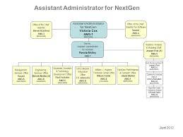 Assistant Administrator For Nextgen Victoria Cox Ppt Video