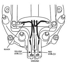 accel hei ignition wiring car wiring diagram download moodswings co Coil Distributor Wiring Diagram 135_articlesection_s_f61faf3d 121f 4caa 96e1 c0222c0beeab gm hei ignition,accel hei ignition wiring accel distributor coil and distributor wiring diagram