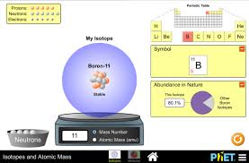 Isotopes and Atomic Mass - Isotopes | Atomic Mass - PhET Interactive ...