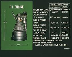rocketdyne f 1