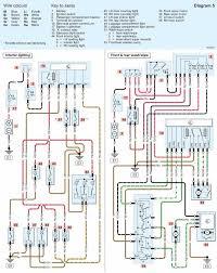 skoda wiring diagrams skoda wiring diagrams online skoda felicia wiring diagram skoda wiring diagrams online