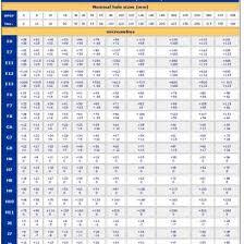 Iso 8015 Tolerancing Chart Download Is 2102 Part 1 1993 Iso 2768 1 1989 General Tolerances