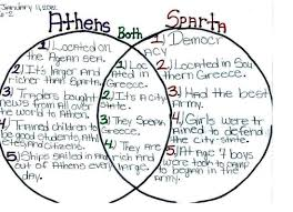 Hellenistic Culture And Roman Culture Venn Diagram Answers The Strong Values Of Greek Culture Essay College Paper