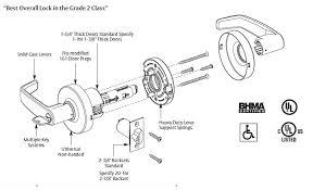 Kwikset Door Lock Parts Schlage Door Knob Parts Photo 11 Kwikset