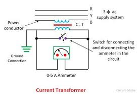 current transformer wiring diagram wiring diagram split what is current transformer ct definition construction phasor metering current transformer wiring diagram current transformer wiring diagram