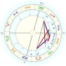Venus Williams Birth Chart Williams Serena Astro Databank