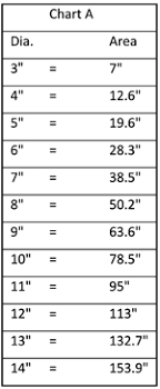 Flex Liner Sizing Chart Determining Fireplace Liner Sizing