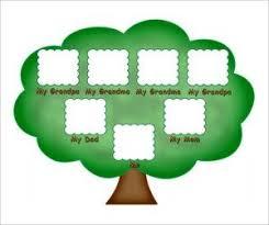 Family Tree Example Template Family Tree Format Free Family Tree Template Tree