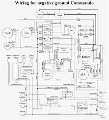 1993 Jeep Wrangler Wiring Diagram