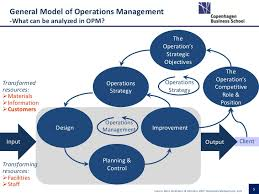 cbs im   operations management p 598 4 5 general model