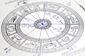 Intuitive Archetypal Astrology Robert Ohotto