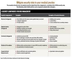 medical malpractice essay topics life experience essay context medical malpractice essay topics