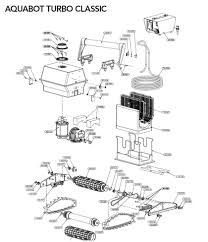 Pump symbol schematic project planning apps fertilizers for throughout hayward pool wiring diagram