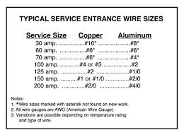 100 sub panel wiring diagram on 100 images free download wiring Electrical Panel Wiring Diagram 100 sub panel wiring diagram 11 100 amp electrical panel wiring diagram 3 phase panel wiring diagram electric panel wiring diagram