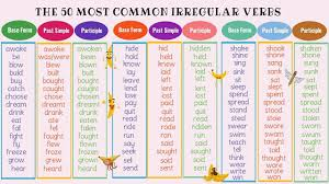 The 50 Most Common Irregular Verbs In English Grammar Pronunciation Lesson