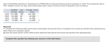Taxable Income Chart 2016 Solved Wynn Sheet Metal Reported An Operating Loss Of 18