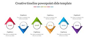Timeline Powerpoint Slide Trending Timeline Powerpoint Slide Template