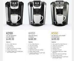 Keurig Model Comparison Chart Influenster Life Simply Styled