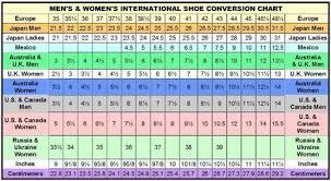 67 Extraordinary Bottega Veneta Shoe Size Chart