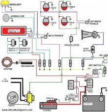 harley davidson wiring diagrams and schematics readingrat net Harley Davidson Wiring Diagram harley davidson wiring diagrams and schematics harley davidson wiring diagrams free