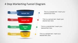Funnel Powerpoint Template Free 4 Step Marketing Funnel Diagram For Powerpoint