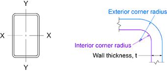 Hss Steel Size Chart Hss Corner Radii Cisc Icca