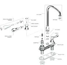 plumbing a sink awesome to do kitchen sink plumbing parts drain installation kit sink plumbing vent stack plumbing bathroom sink parts