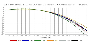 270 Winchester 150 Grain Ballistics Chart Creativedotmedia Info