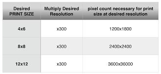 Pixels Photographic Printing