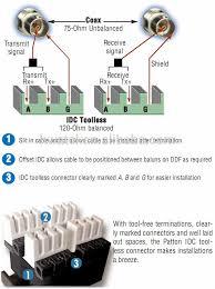 bnc to rj45 converter e1 view balun bnc 120 ohms g 703 75 ohms installation bnc to rj45 converter e1 schematic diagram