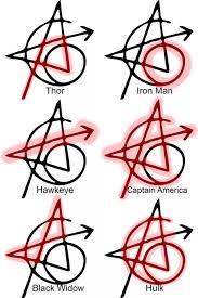 Avengers Actors Get Illuminati Tattoos Cosmic Book News