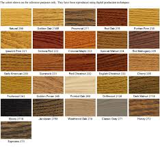 wood floor stain. Hardwood Floor Sanding Wood Stain R