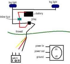 fog lamp wiring diagram wiring diagrams and schematics aftermarket fog lights not working ford explorer and foglites wire diagrams