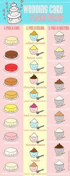 Beautiful Wedding Cake Flavors B68 On Pictures Collection M18 With