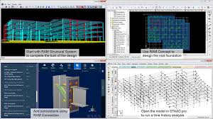 Portal Frame Design Software Structural Steel Connection Design Software Ram Connection