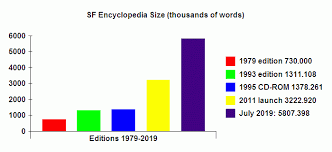 Encyclopedia Of Charts