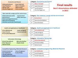 free resume sample carpenter best dissertation writing service