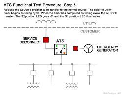 wiring diagram emergency generator wiring image ats mts testing and maintenance guide testguy electrical on wiring diagram emergency generator