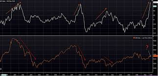 Euro Stoxx 50 Index Archives See It Market