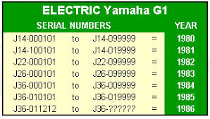 yamaha g golf cart wiring diagram wiring diagram yamaha g1 gas golf cart wiring diagram for a g2